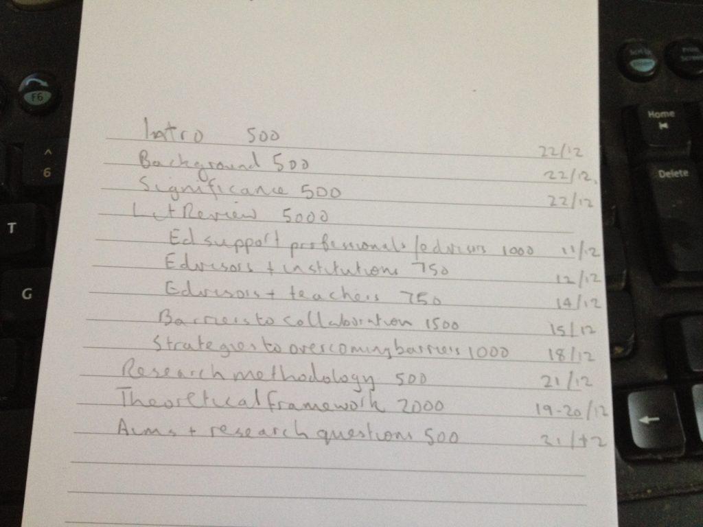 writing plan dates
